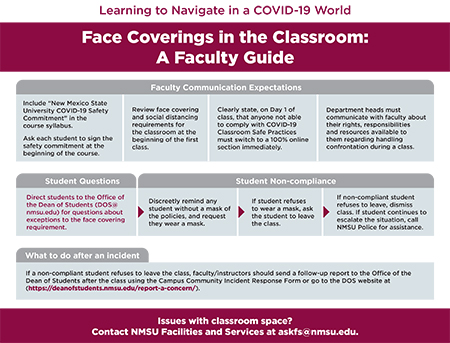 COVID_Signage_FacultyGuide-1.jpg